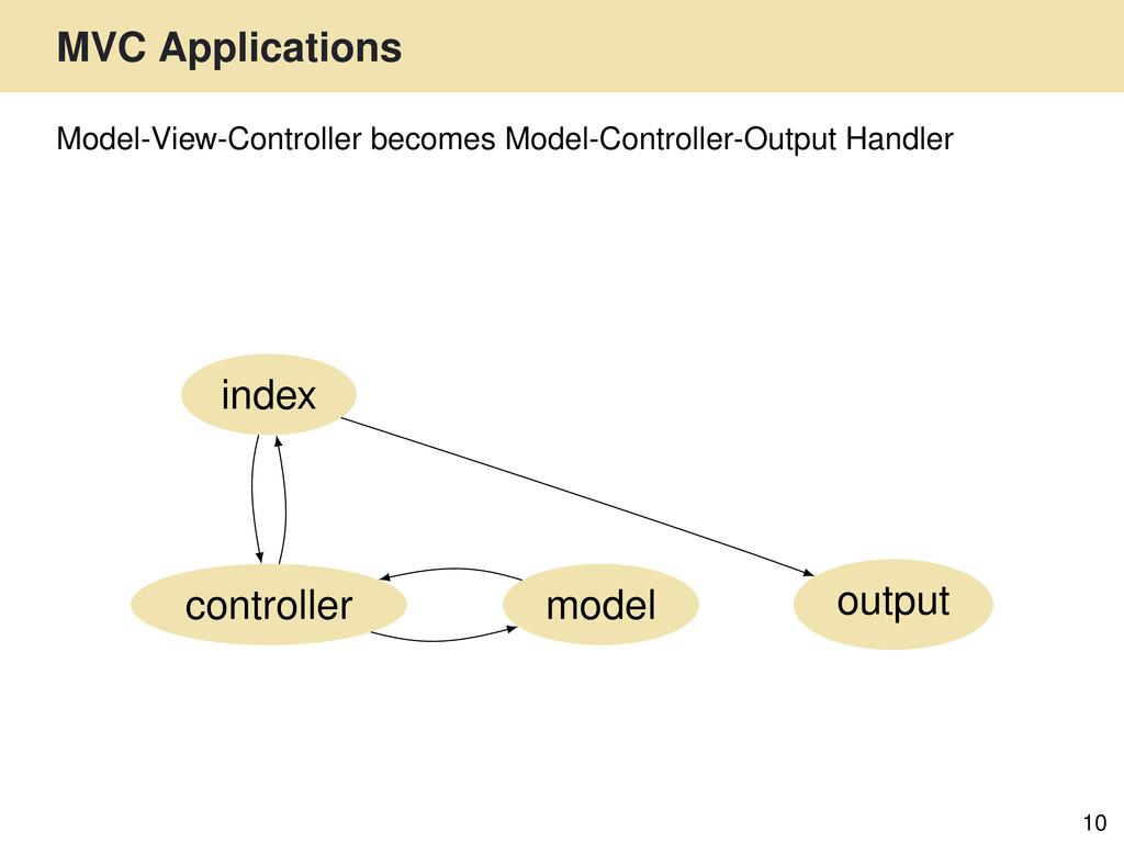 MVC Applications 10 Model-View-Controller becom...