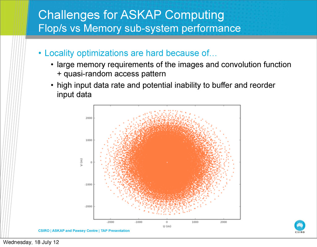 Challenges for ASKAP Computing Flop/s vs Memory...