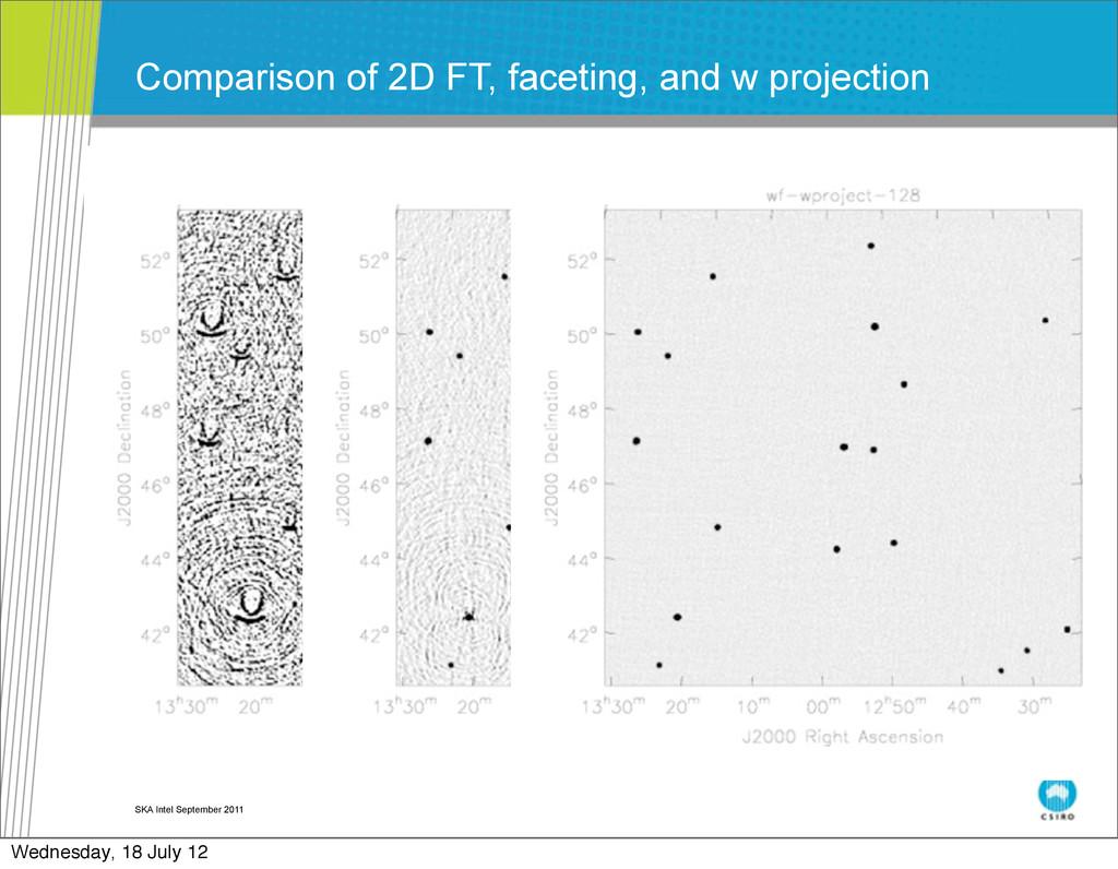 SKA Intel September 2011 Comparison of 2D FT, f...