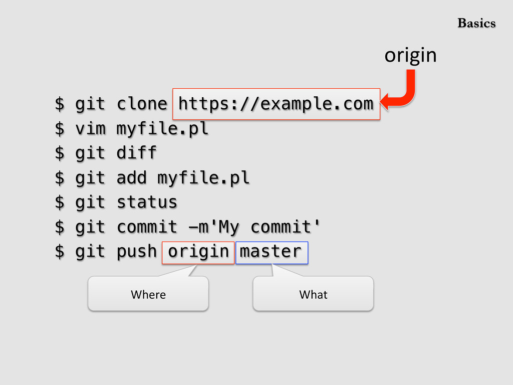 Basics ! $ git clone https://example.com! $ vim...