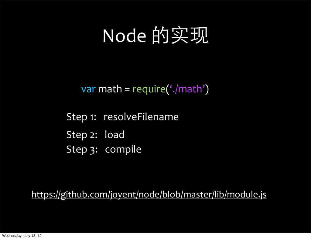 Node 的实现 var math = require('./math...
