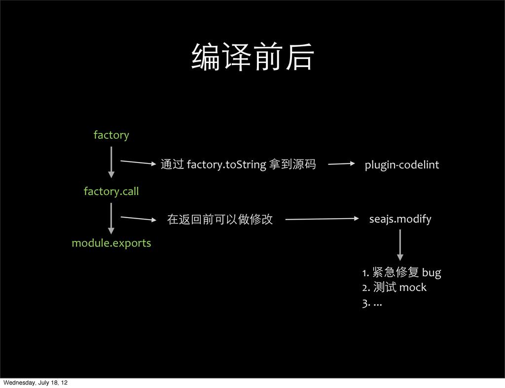 编译前后 factory factory.call module.exports 通过 ...
