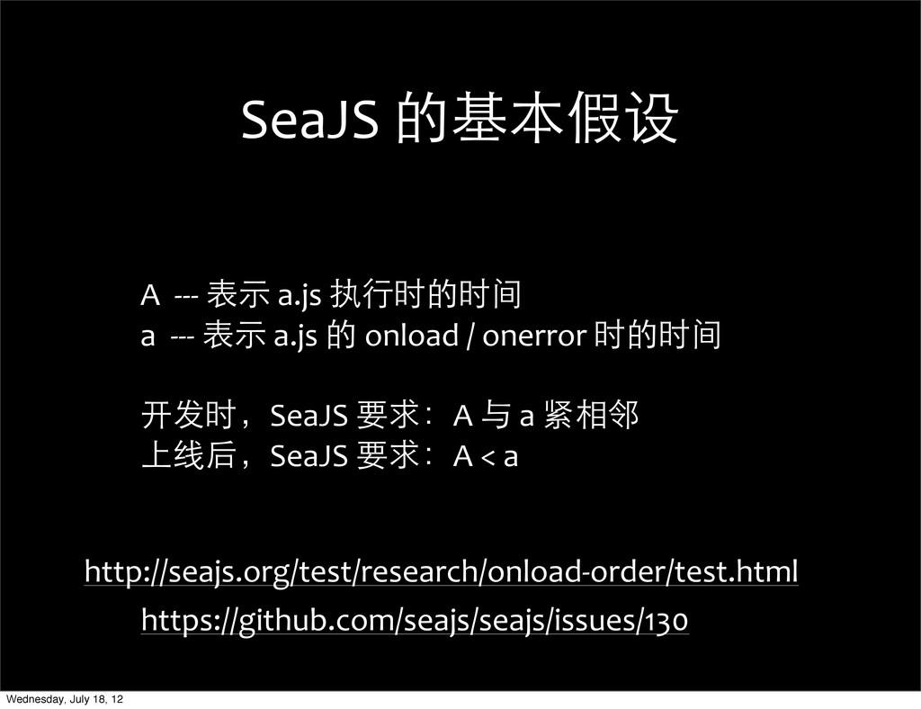 SeaJS 的基本假设 A  -‐-‐-‐ 表示 a.js...