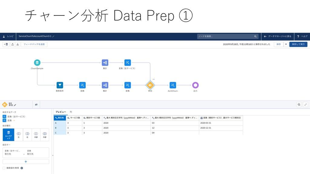 チャーン分析 Data Prep ①