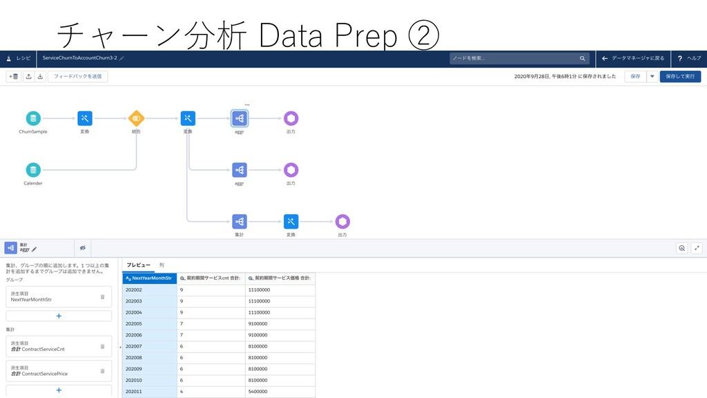 チャーン分析 Data Prep ②