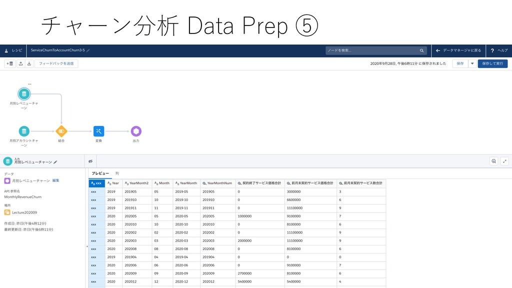 チャーン分析 Data Prep ⑤