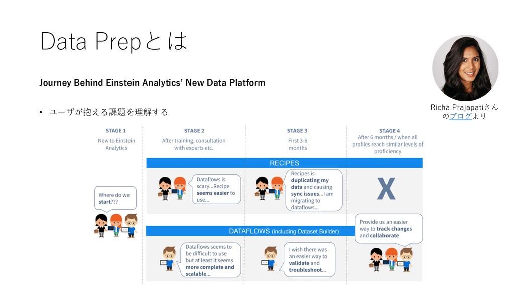 Data Prepとは Journey Behind Einstein Analytics' ...