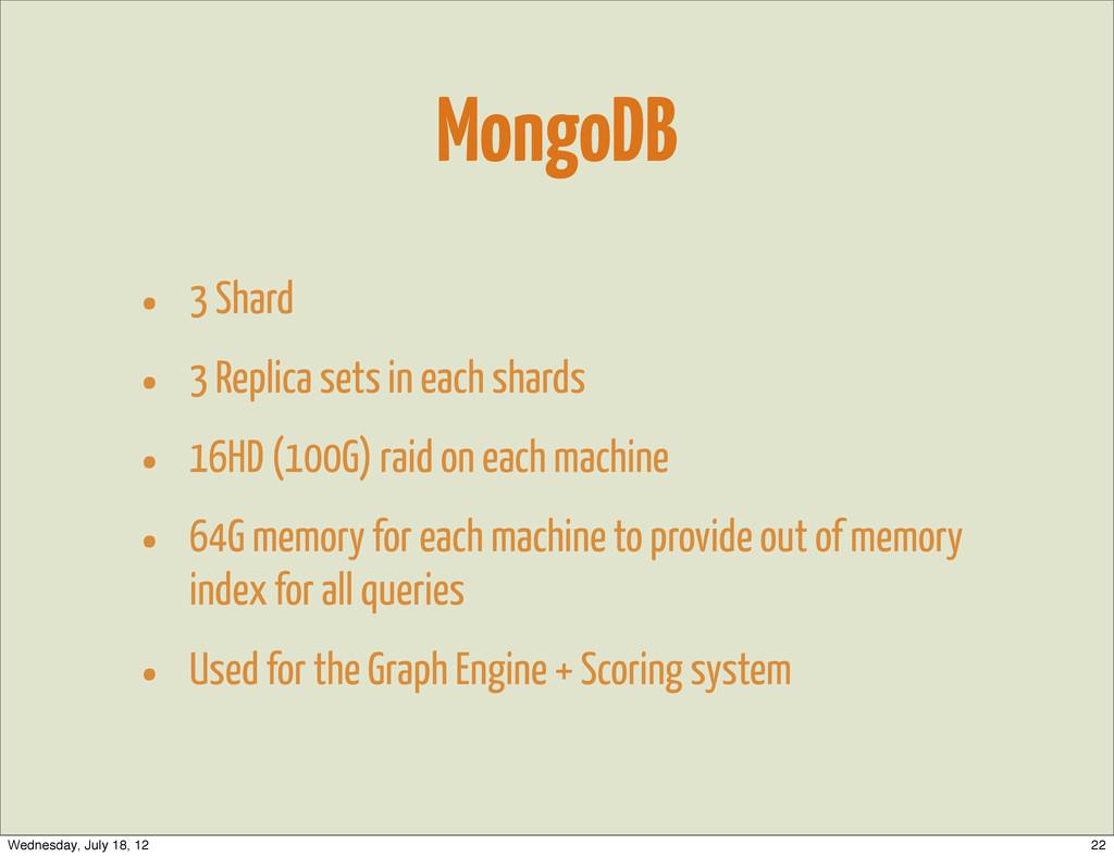 MongoDB • 3 Shard • 3 Replica sets in each shar...