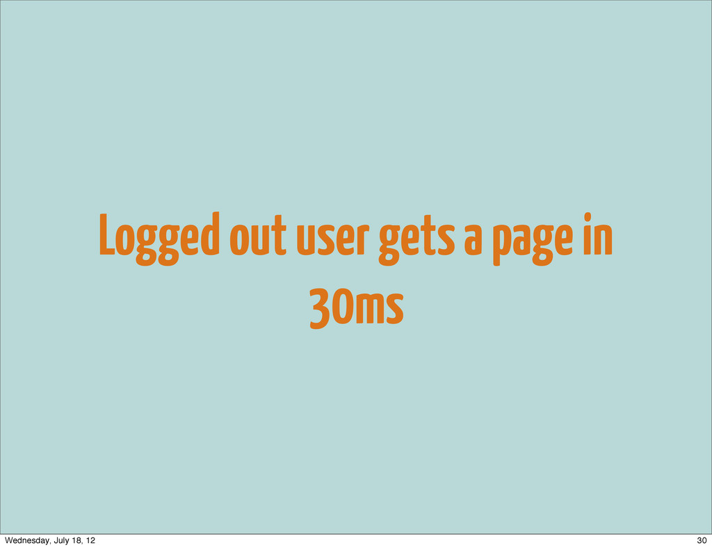 Logged out user gets a page in 30ms 30 Wednesda...