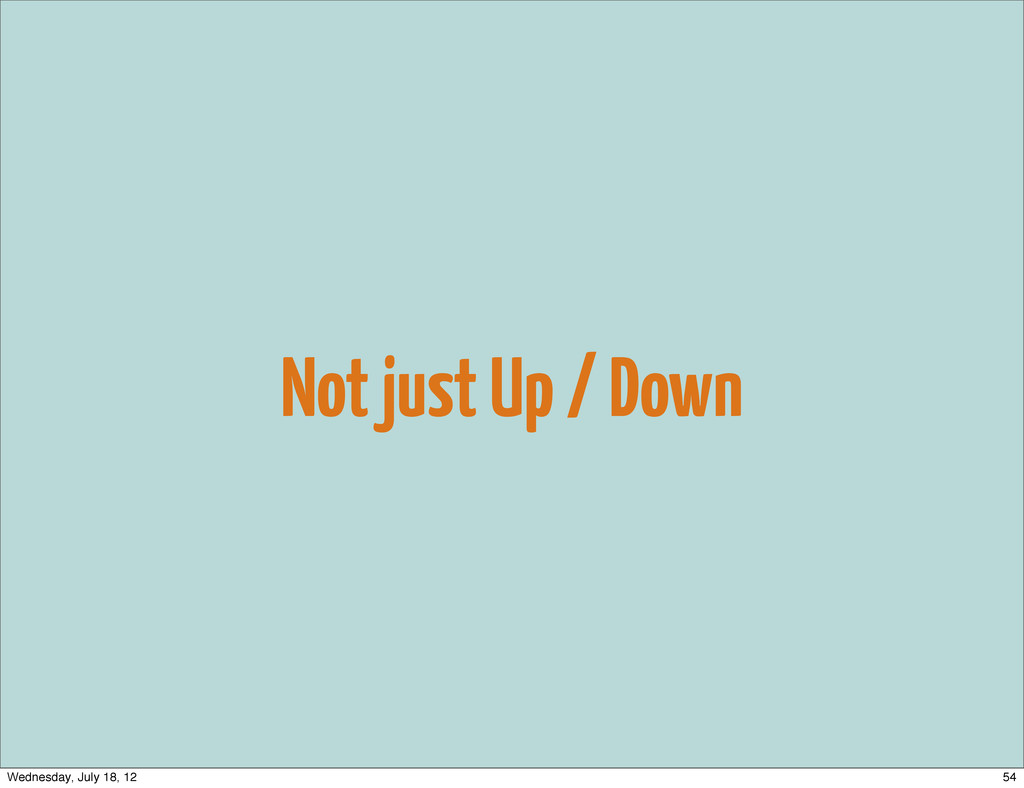 Not just Up / Down 54 Wednesday, July 18, 12