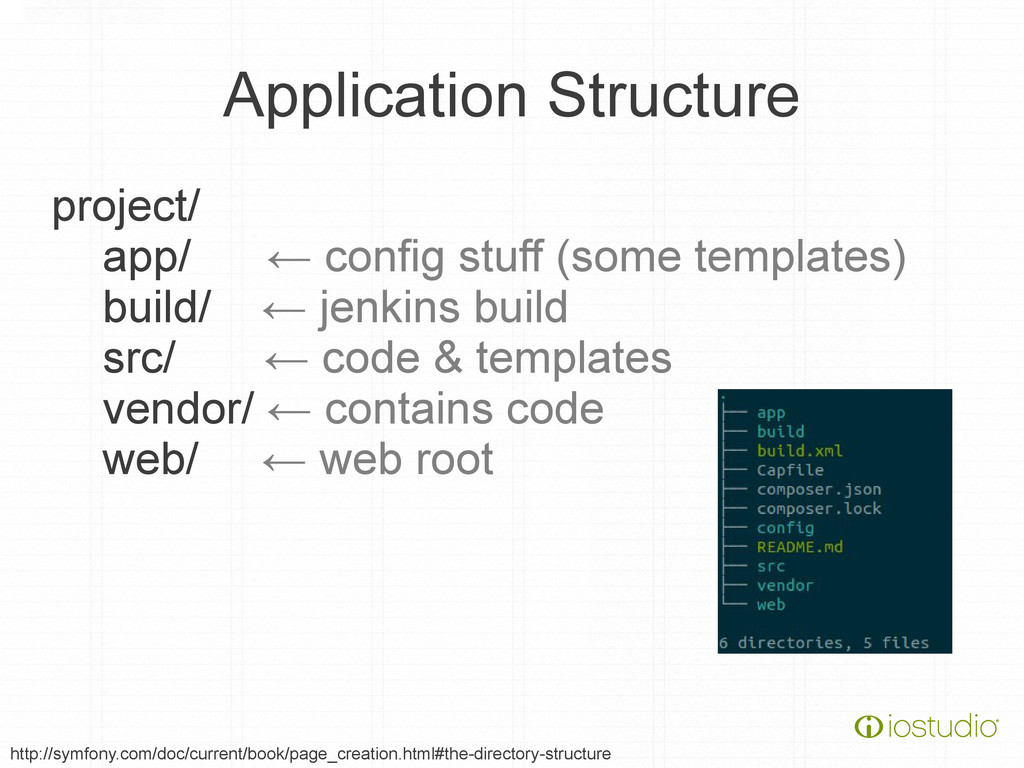 Application Structure project/ app/ ← config st...