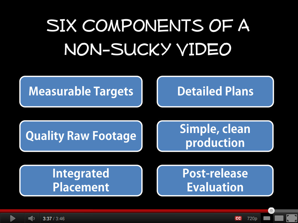 SIX components OF A NON-SUCKY VIDEO