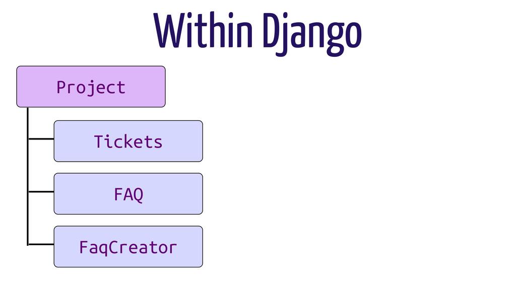 Project App App App Tickets FAQ FaqCreator With...