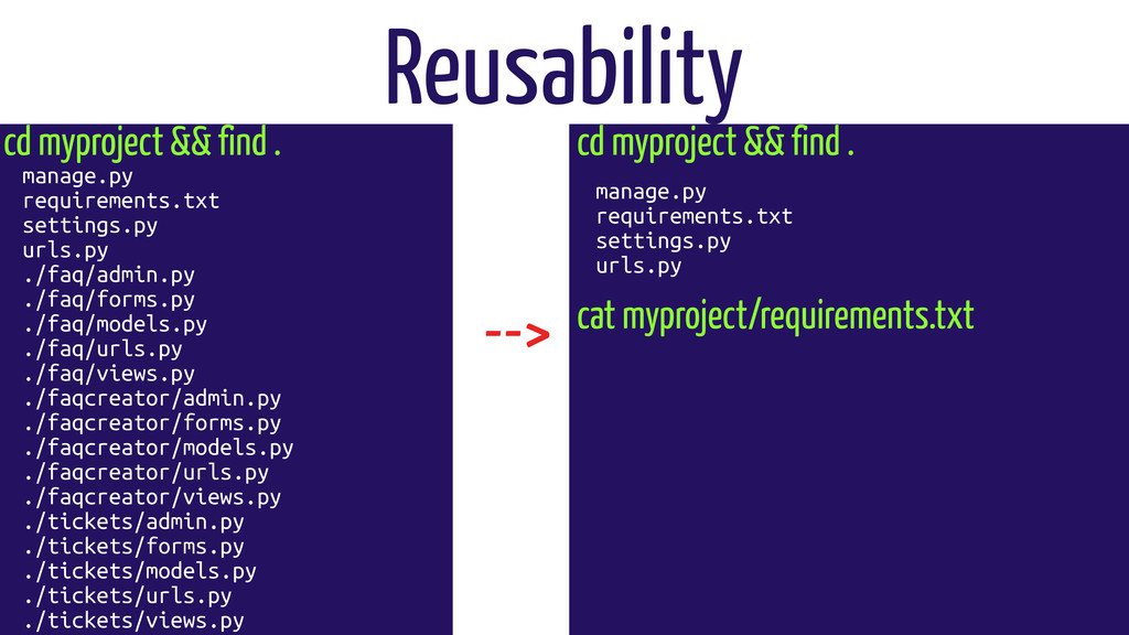 cd myproject && find . manage.py requirements.t...