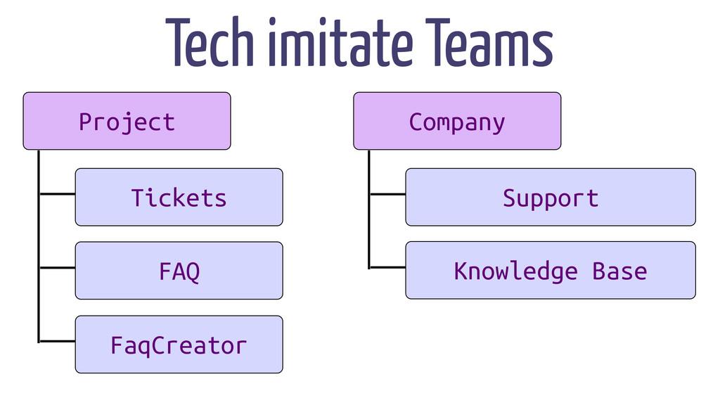 Tech imitate Teams Project App App App Tickets ...