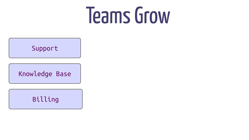 App App Support Knowledge Base Billing Teams Gr...