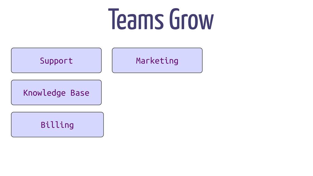 App App Support Knowledge Base Billing Marketin...