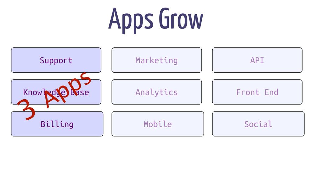 App App App Support Knowledge Base Billing Apps...