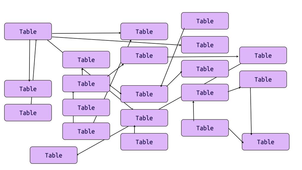 Table Table Table Table Table Table Table Table...