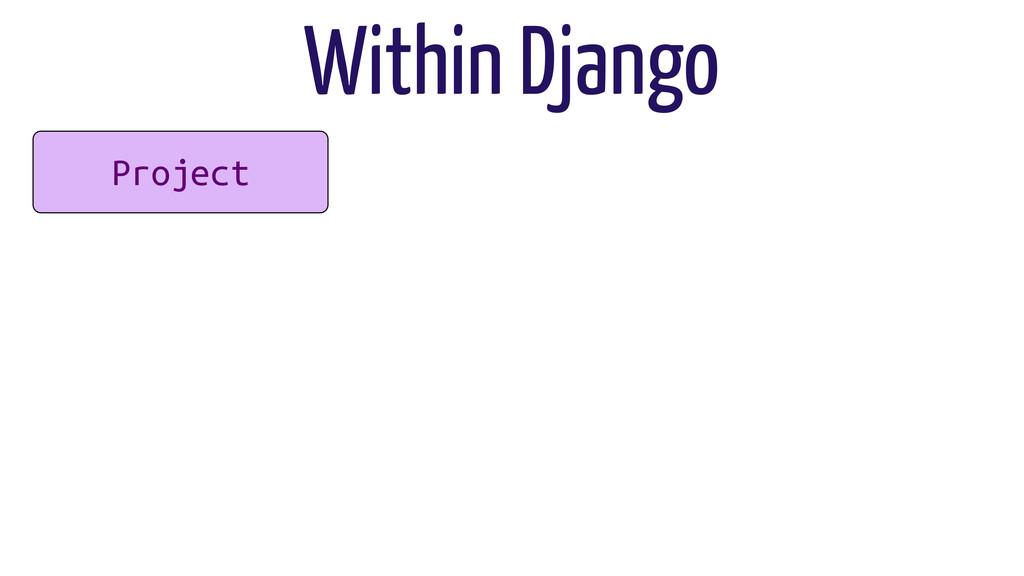 Project Within Django