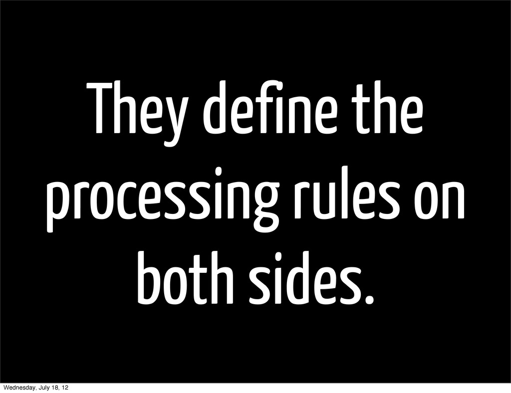 They define the processing rules on both sides....