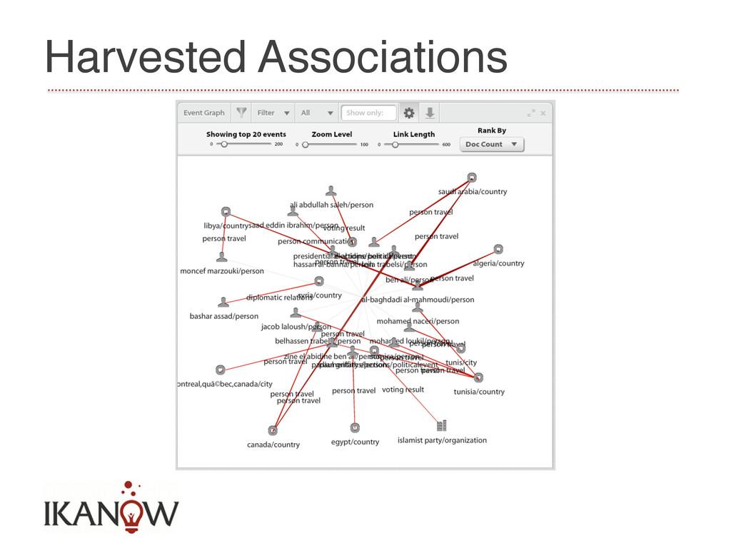 Harvested Associations!