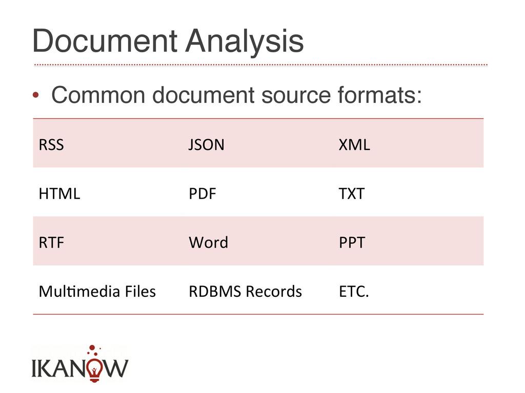 Document Analysis! • Common document source fo...