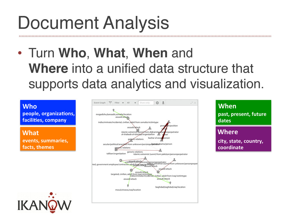 Document Analysis! • Turn Who, What, When and...