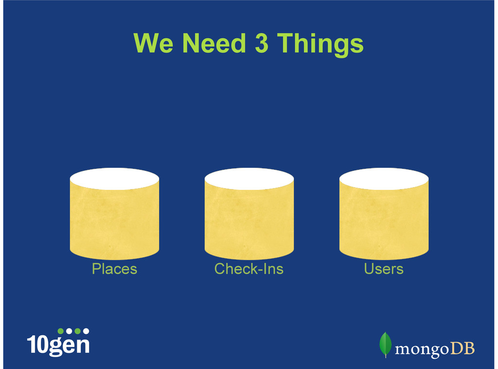 We Need 3 Things Places Check-Ins Users