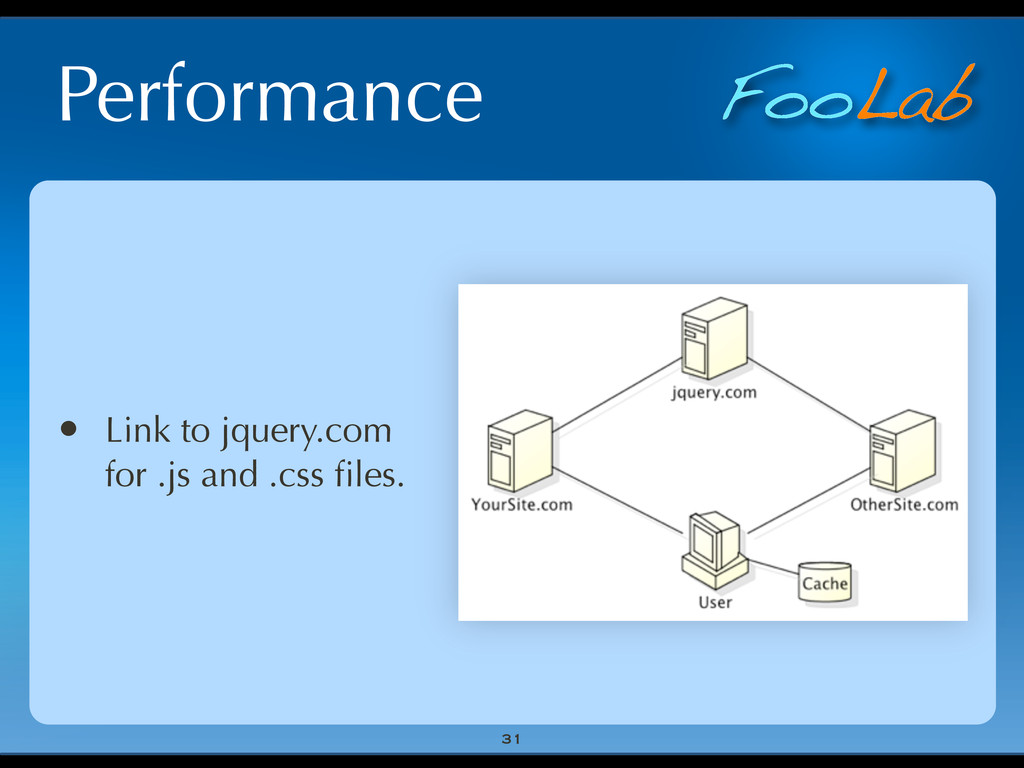 FooLab Performance 31 • Link to jquery.com for ...