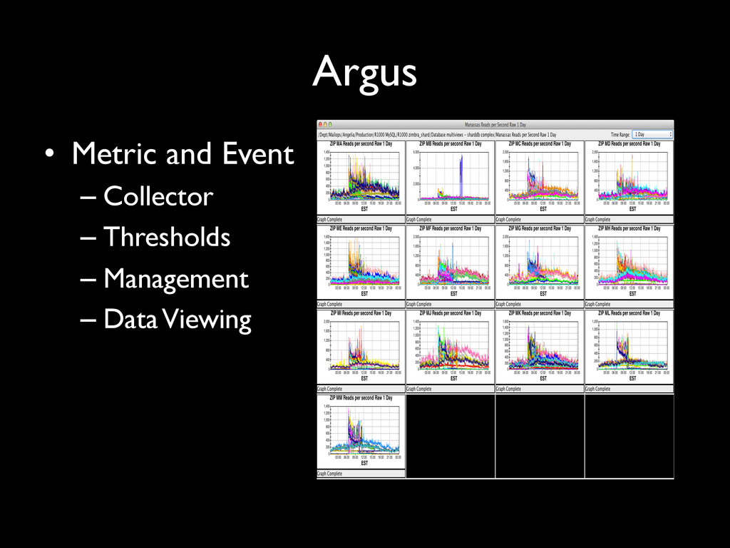 """Argus"""" • Metric and Event"""" –Collector"""" –Thre..."""