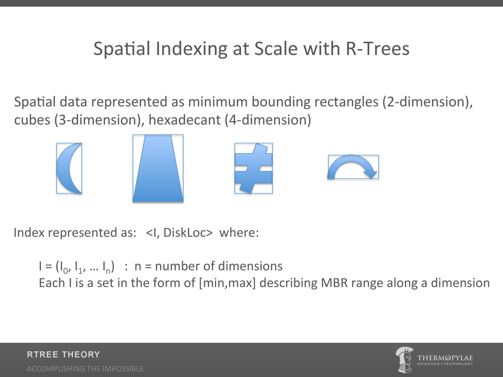 SpaUal$Indexing$at$Scale$with$R2Trees$ RTREE TH...