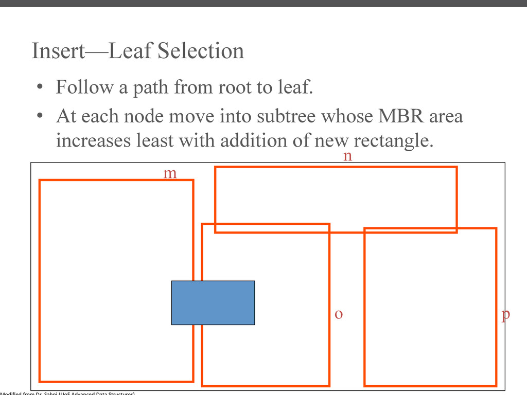 Insert—Leaf Selection • Follow a path from roo...