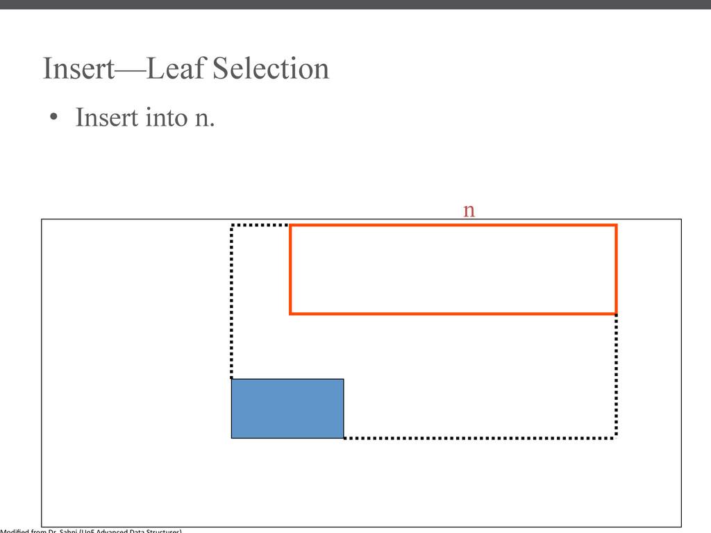 Insert—Leaf Selection • Insert into n. n