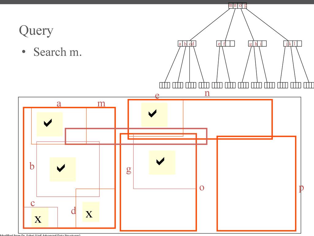 Query • Search m. m n o p a! a! x x a b c d e ...