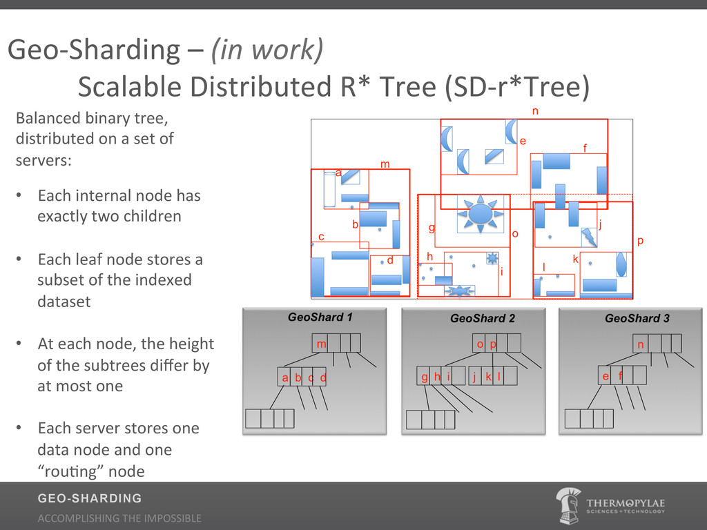 Geo2Sharding$–$(in%work)$ $ $Scalable$Distribut...