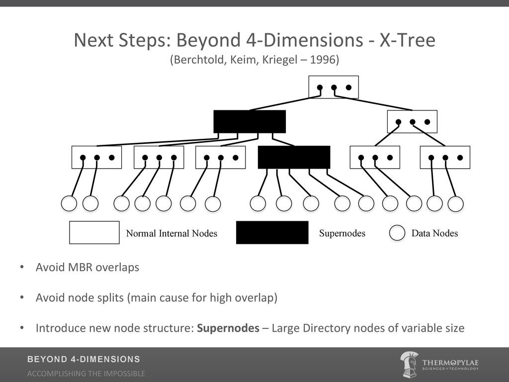 Next$Steps:$Beyond$42Dimensions$2$X2Tree$ (Berc...