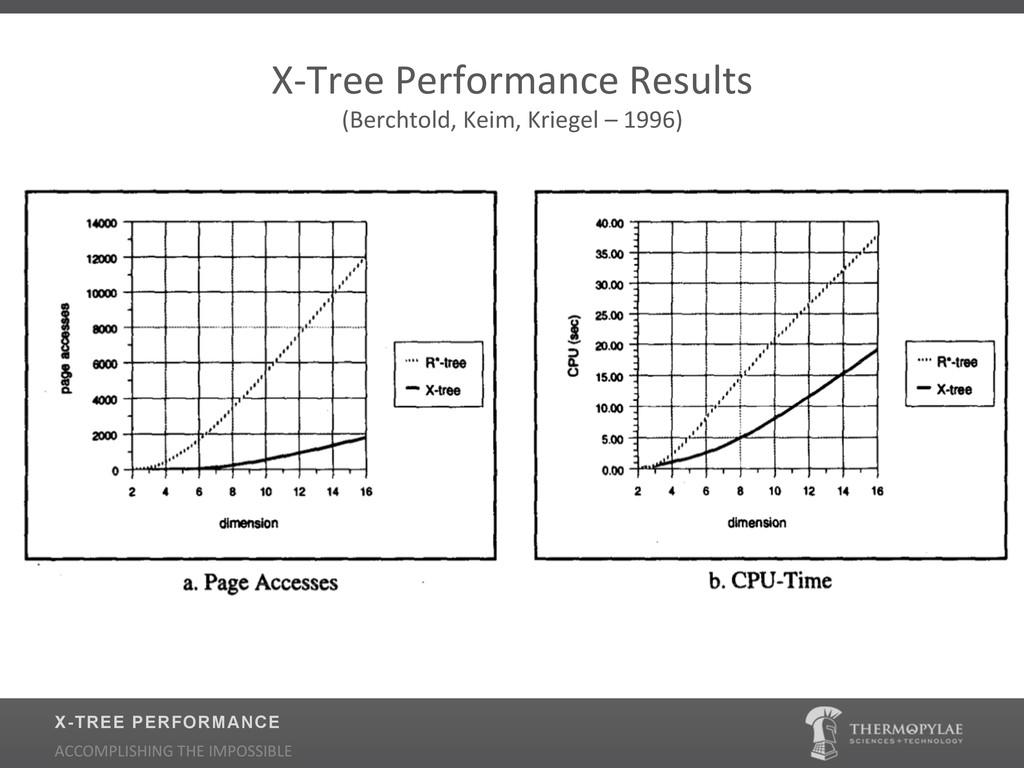 X-TREE PERFORMANCE ACCOMPLISHING$THE$IMPOSSIBLE...