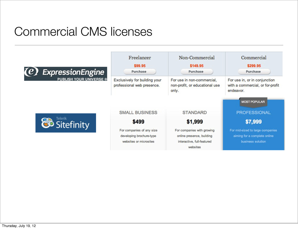 Commercial CMS licenses Thursday, July 19, 12