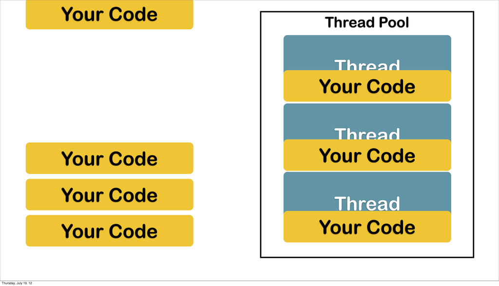 Your Code Your Code Your Code Your Code Thread ...