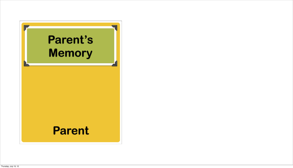 Parent Parent's Memory Thursday, July 19, 12