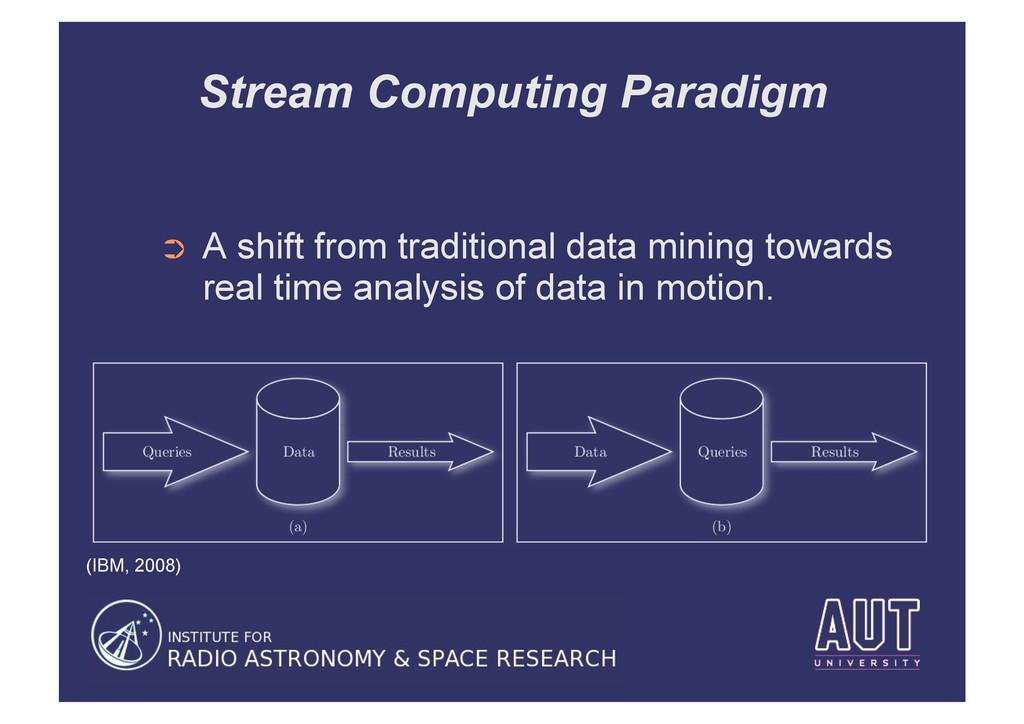 Stream Computing Paradigm ➲ A shift from tradi...