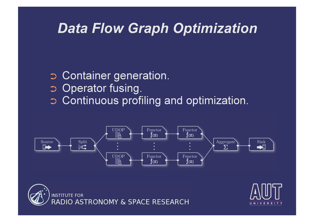 Data Flow Graph Optimization ➲ Container gener...