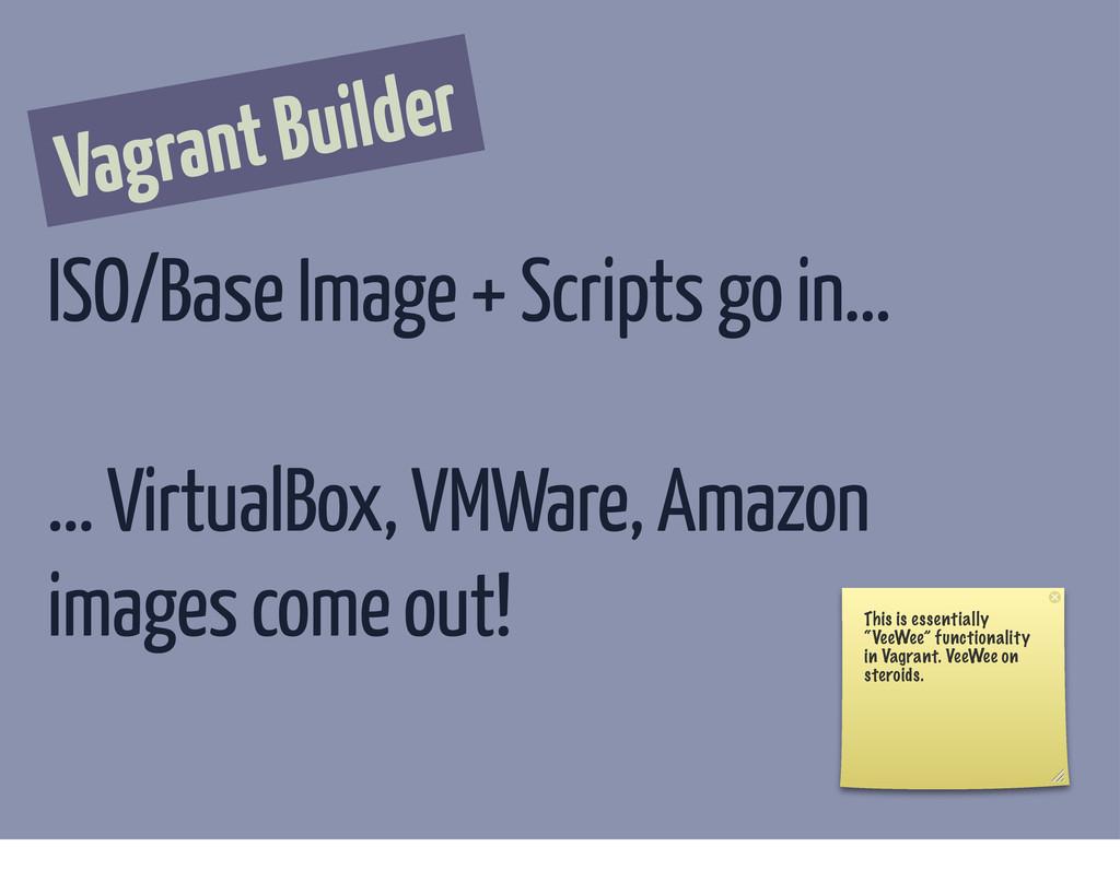 Vagrant Builder ISO/Base Image + Scripts go in....