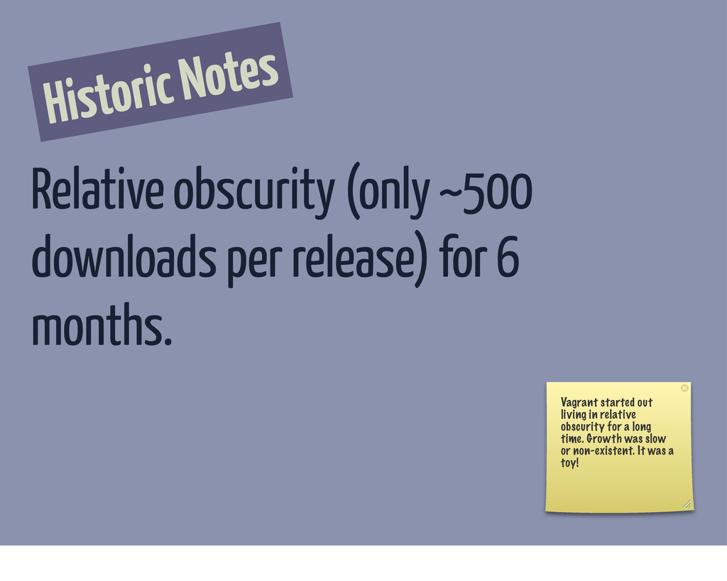 Historic Notes Relative obscurity (only ~500 do...