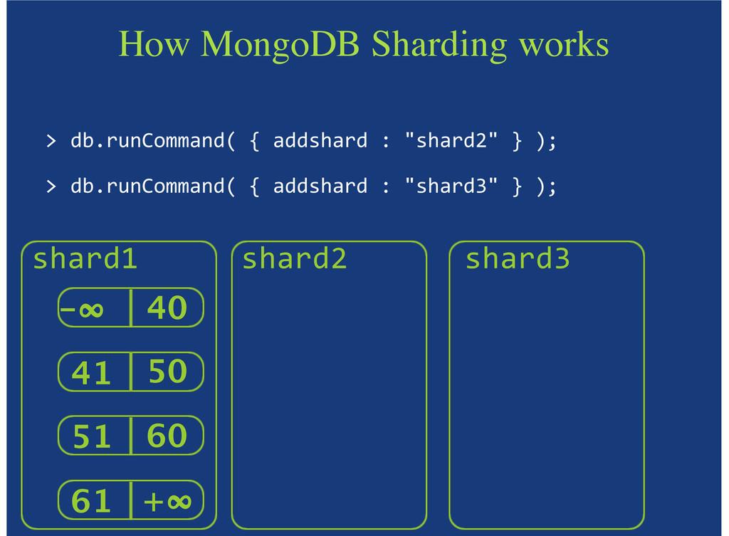 "How MongoDB Sharding works >""db.runCommand(""{""a..."