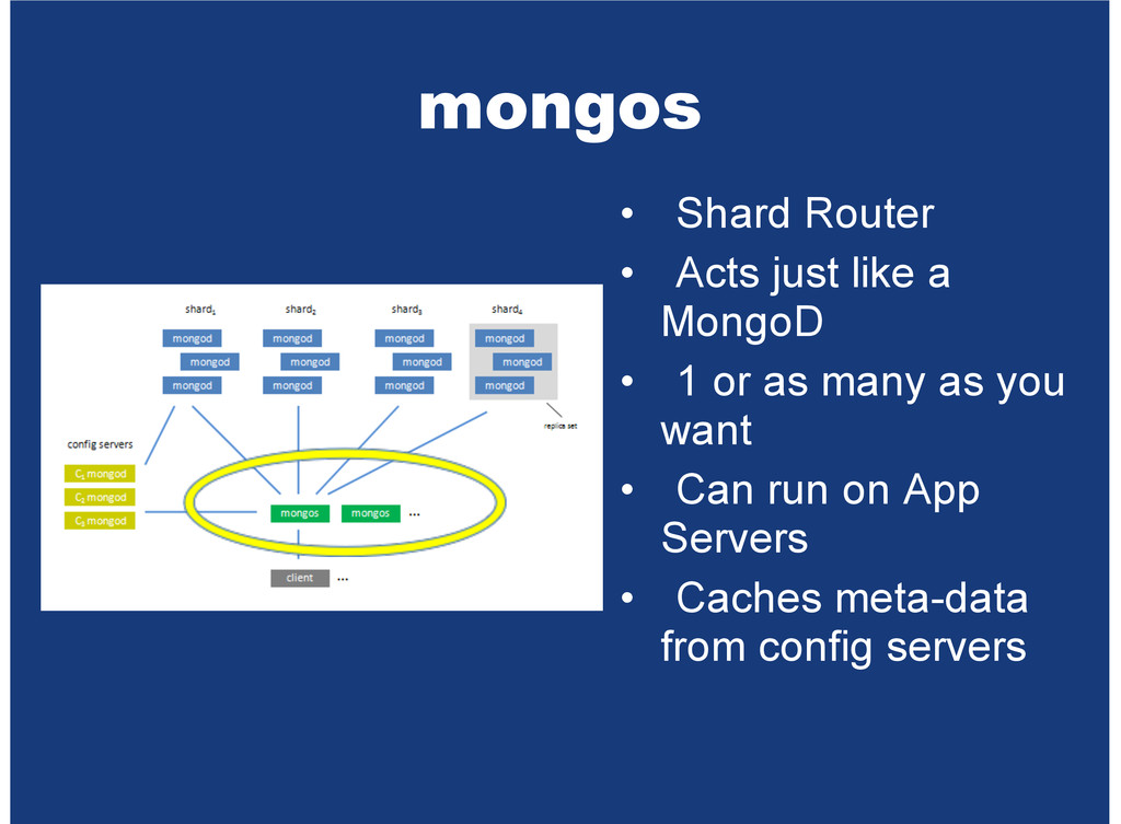 mongos Shard Router Acts just like a MongoD 1 o...