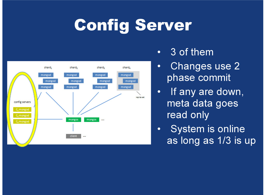 Config Server 3 of them Changes use 2 phase com...