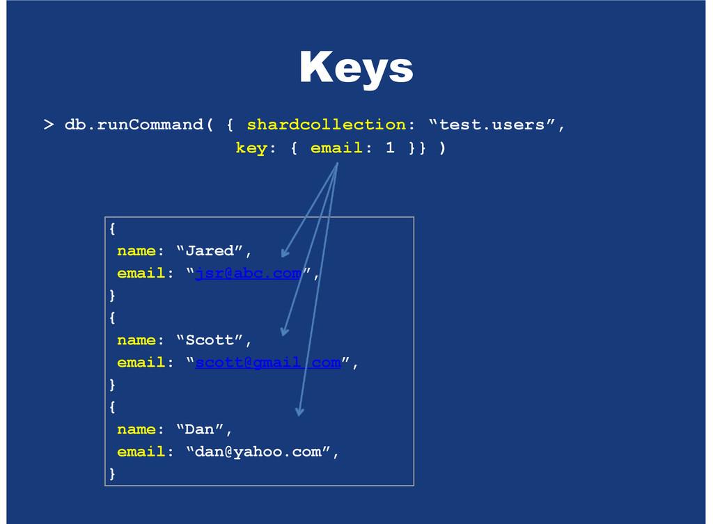 "Keys { name: ""Jared"", email: ""jsr@abc.com"", } {..."