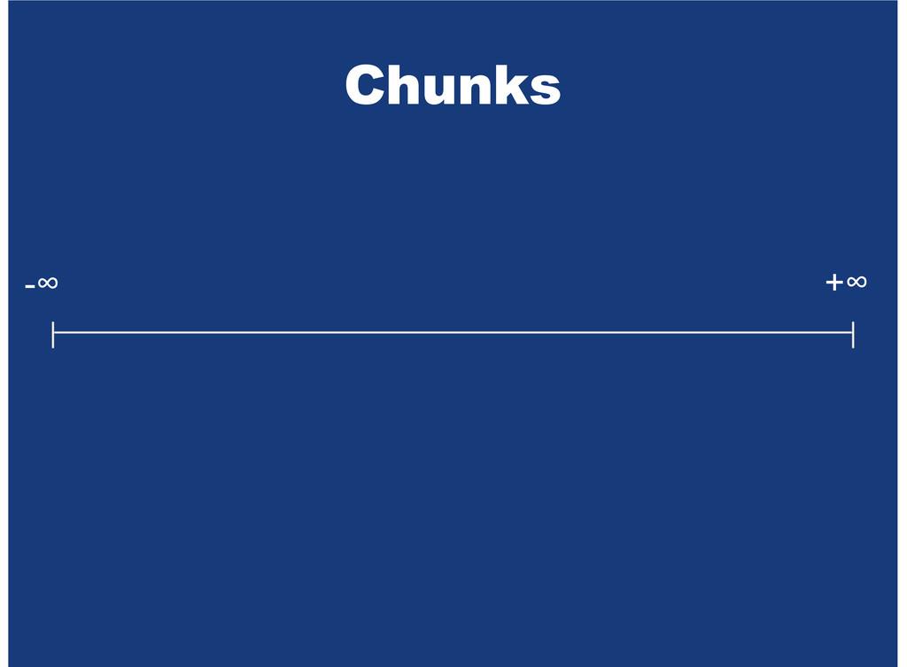 Chunks -∞ +∞